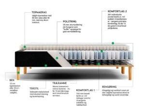 boxmadras-70x200-infografik